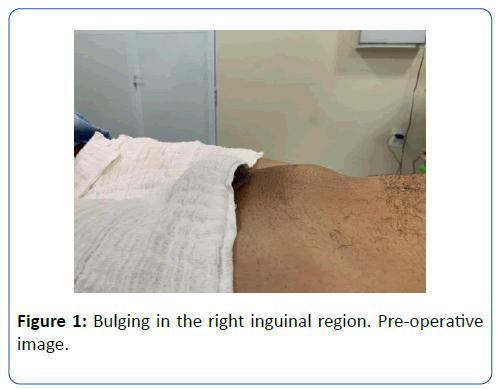 archives-medicine-inguinal-region